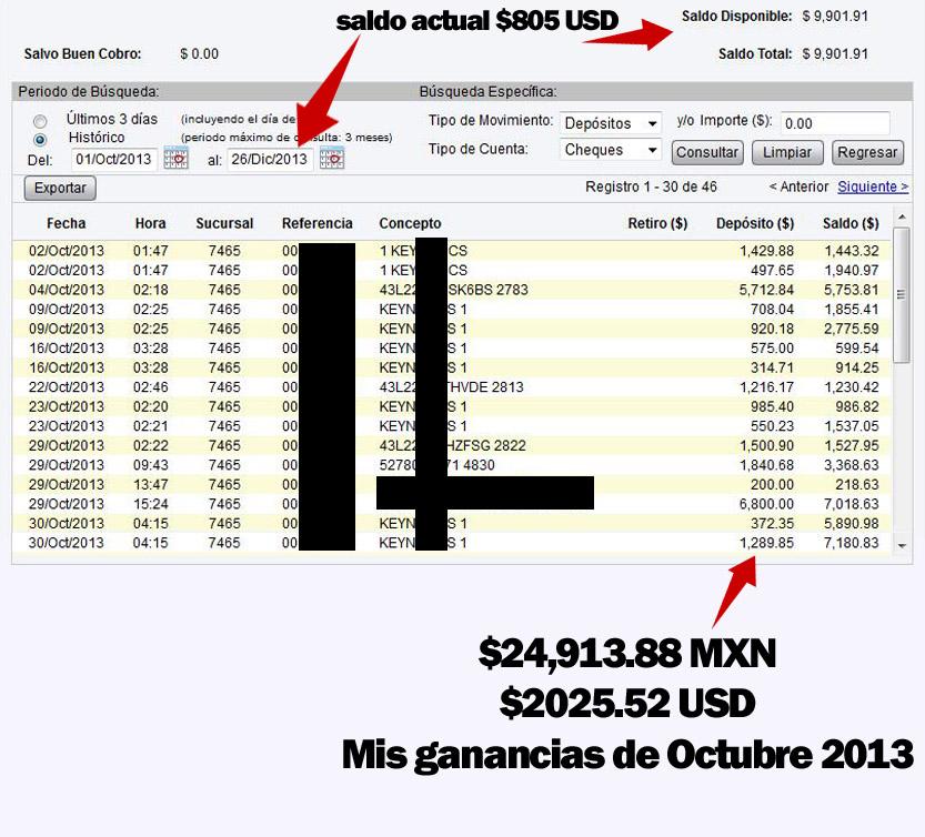 ganancias octubre 2013